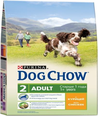 Продам Корма для собак Purina Про План, Дог Чау