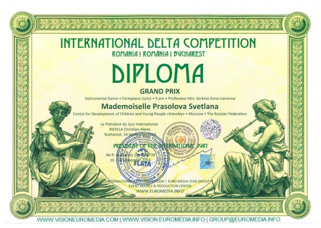 Предложение: дистанционные  интернет-конкурсы  страны