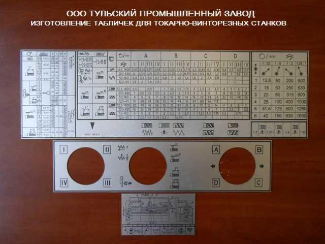Продам: Комплекты шильдиков для токарных станков