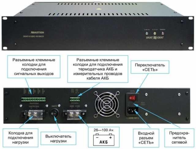 Продам ИБП skat -V 12DC-18 Rack 18А