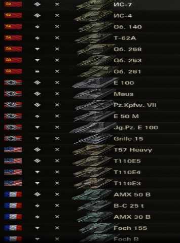 Продам Продаю аккаунт World of Tanks