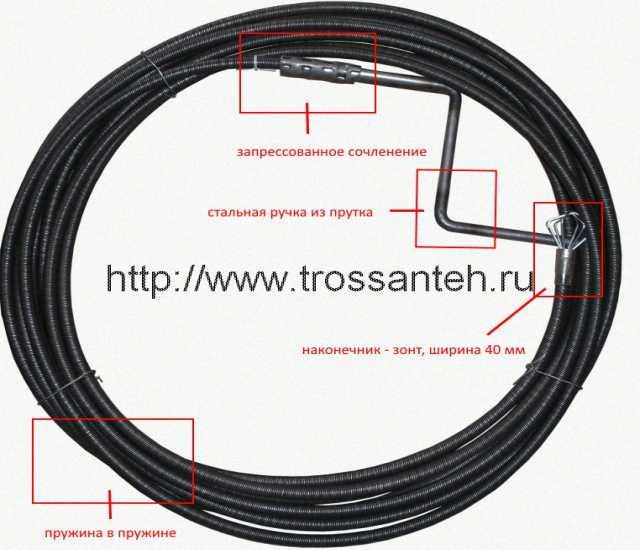 Продам Трос сантехнический диаметр от 8 -16 мм
