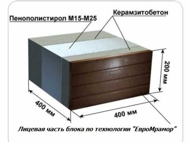 Продам Многофункциональный станок по теплоблок