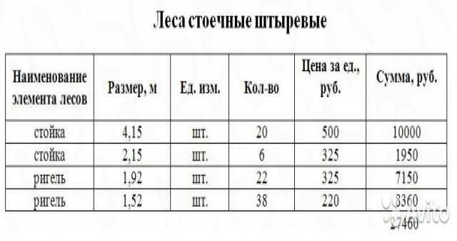 Продам  Леса стоечные штыревые