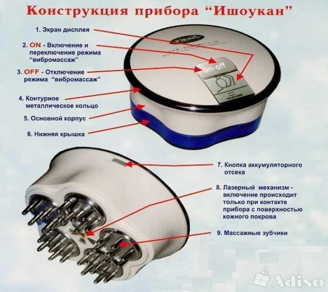 Продам Акупунктурный электромассажер «Ишоукан»