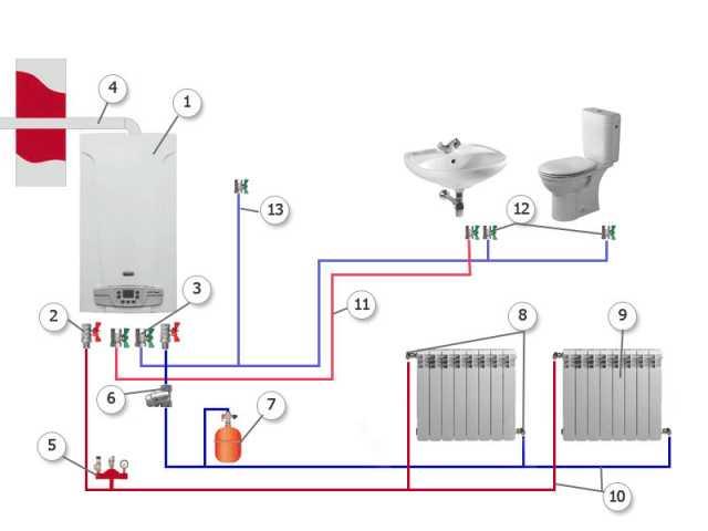 Продам Отопление частного дома 8-920-531-08-39