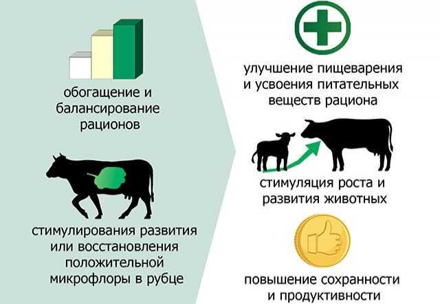 Продам Продается С.У.П–углеводный пребиотически
