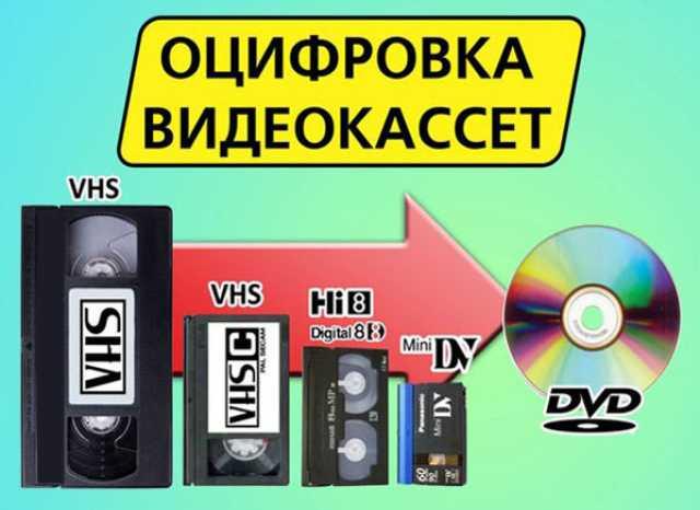 Предложение: оцифровка аудио-видео кассет быстро