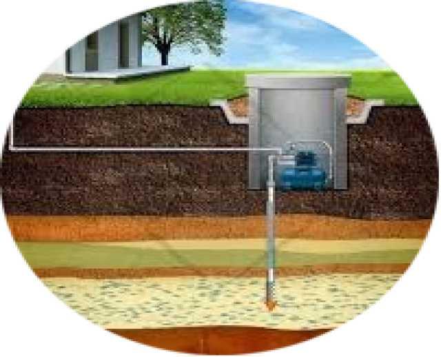 Предложение: Бурение скважин на воду в Сыктывкаре