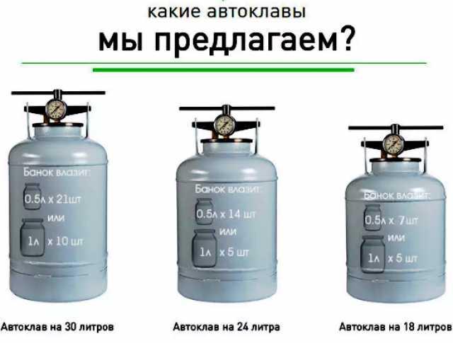 Продам Автоклав для домашнего консервирования с