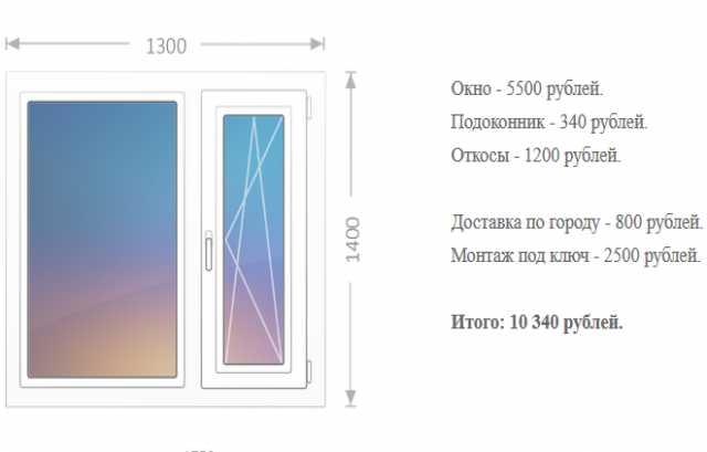 Предложение:  Пластиковые окна, откосы