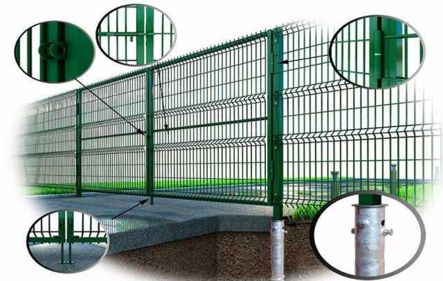 Продам Ворота и калитки  для 3D  ограждения