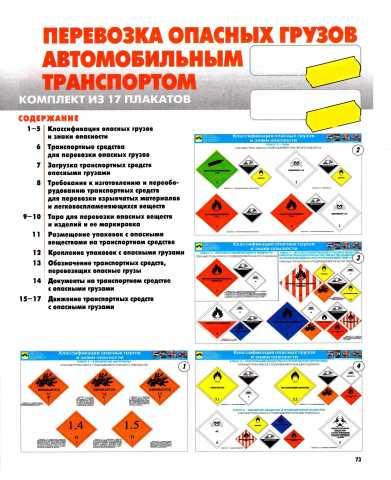 """Продам Плакаты """"Перевозка опасных грузов автотр"""