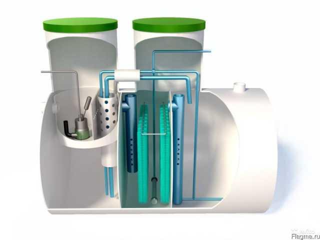 Продам Станция  Biosink Compact