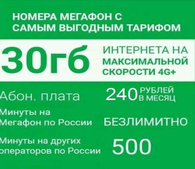 Продам SIM-карты