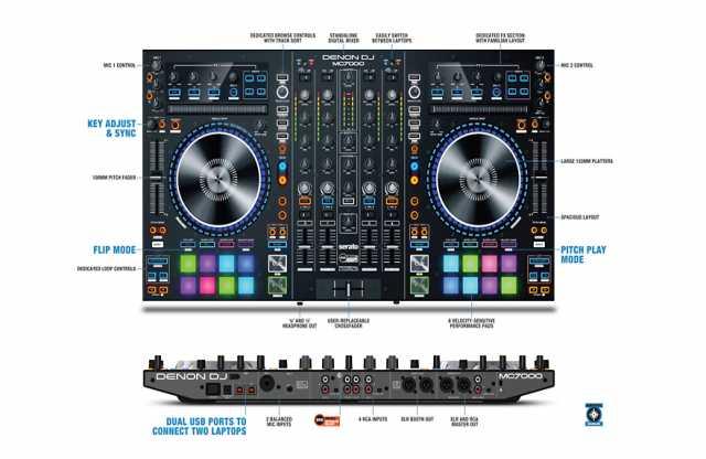 Продам  Denon MC7000 DJ Controller