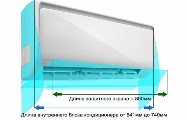 Продам Защитный экран для кондиционера (до 740м