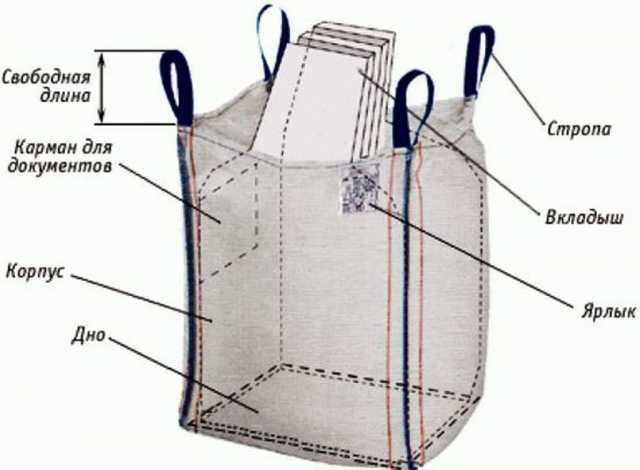 Продам Биг-Бэги мягкие контейнеры