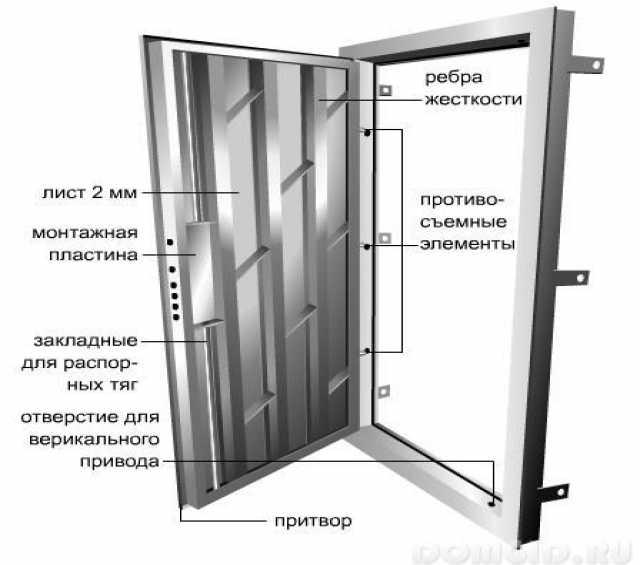 Продам: стальные входные двери