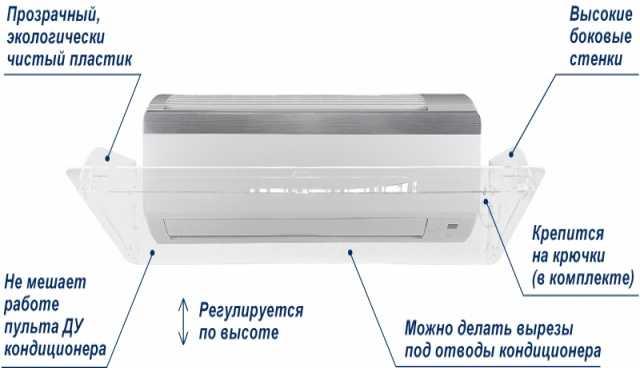 Продам: Экран отражатель (дефлектор) для кондици