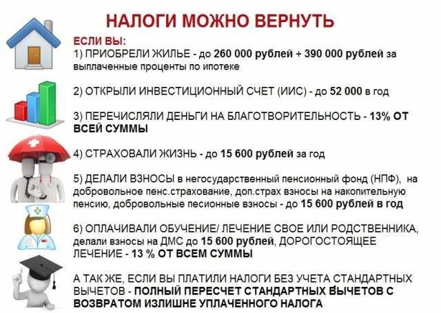 Сколько стоит заполнить декларацию 3 ндфл в оренбурге электронная отчетность через налогового представителя