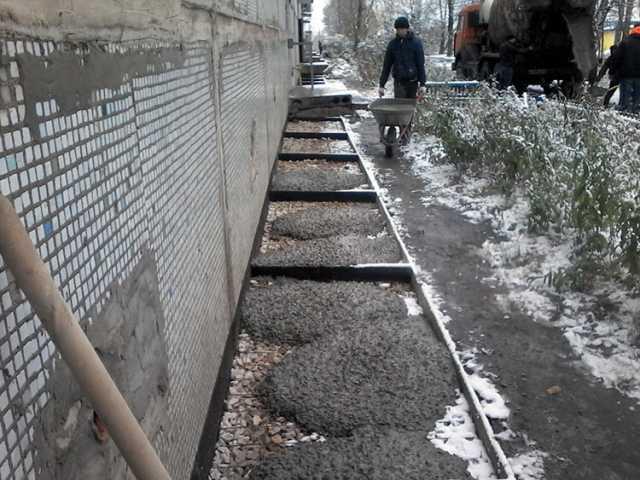 стоимость работ по заливке отмостки бетоном вручную