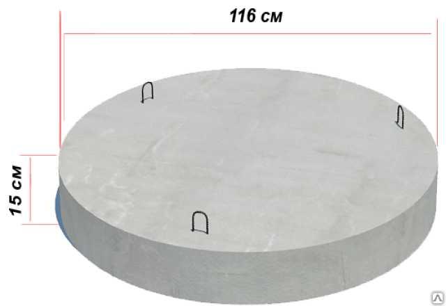 Продам Днище колодца пн-10 (1м) Жби Канализация