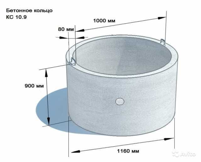 Продам Кольцо бетонное 1м ЖБИ Канализация Септи