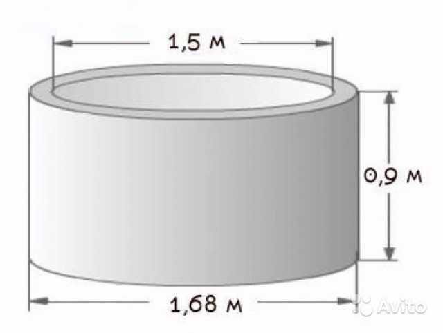 Продам Кольца бетонные 1.5м Жби Колодец Канализ
