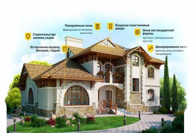 Продам Заводские цены на окна REHAU