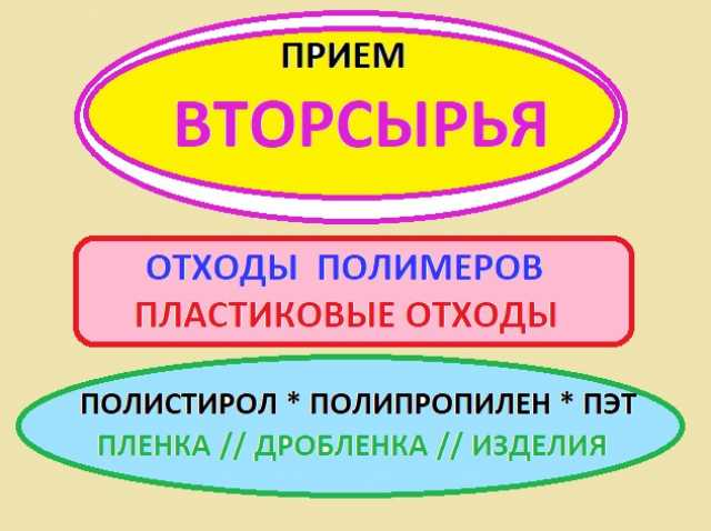 Куплю Куплю ПЛЕНКУ ПОЛИПРОПИЛЕНОВУЮ (обрезь