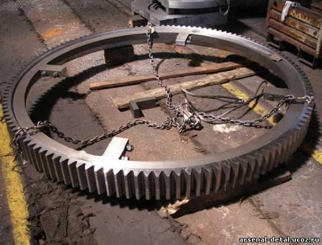Предложение: Обработка зубчатых колес