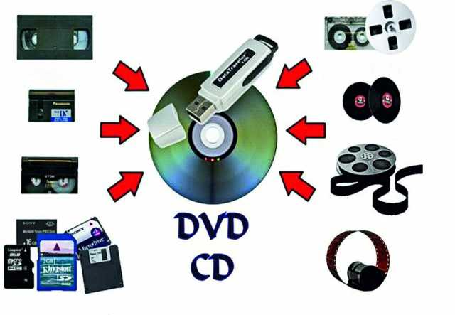 Предложение: Оцифровка видеокассет, фото- и кинопленк