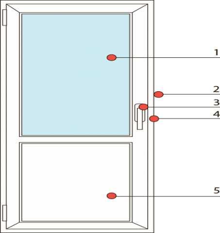 Продам балконная дверь