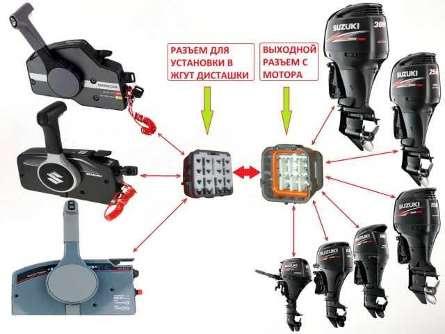 Продам: Разъем электрический на плм SUZUKI 16pin