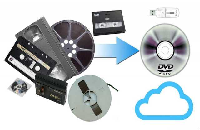 Предложение: Оцифровка фото, видео, аудио