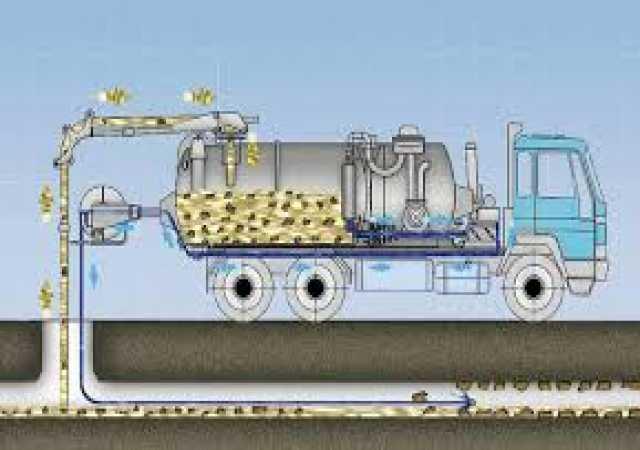 Предложение: Услуги каналопромывочной машины