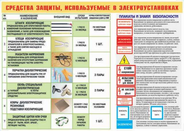 Предложение: Испытание электроизмерительных приборов