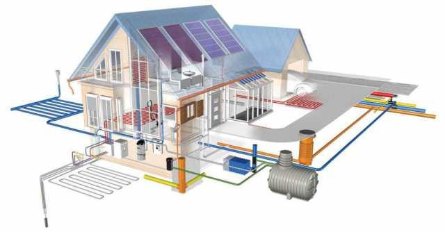 Продам: Альтернативные источники энергии *Дома*