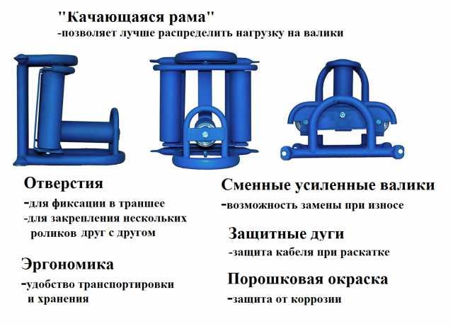 Продам: Ролик кабельный угловой РКУ3/150