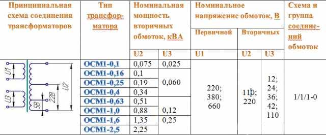 Продам: ОСМ (трансформаторы)